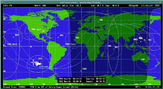 Satellite Tracking with Linux | Linux Journal