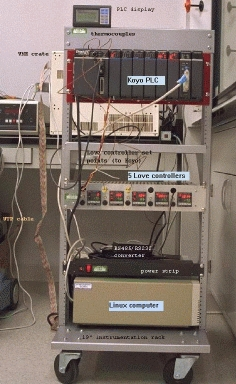 Using Linux with Programmable Logic Controllers | Linux Journal