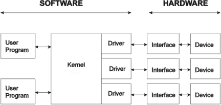 ms dos internal commands with examples pdf