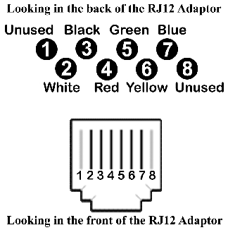 rj12 diagram product review: pro-lite scrolling message signs | linux ... #4