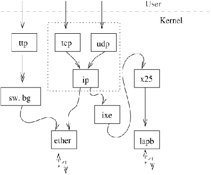 bach design of the unix operating system pdf