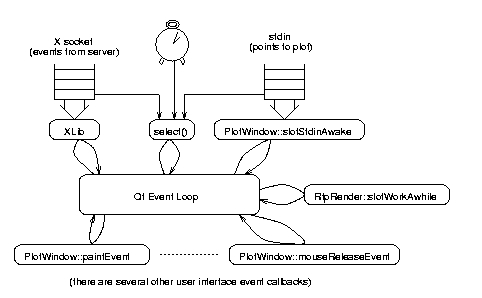 A Real-Time Data Plotting Program | Linux Journal