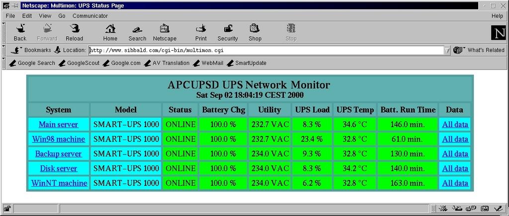 Linux Ups Monitor