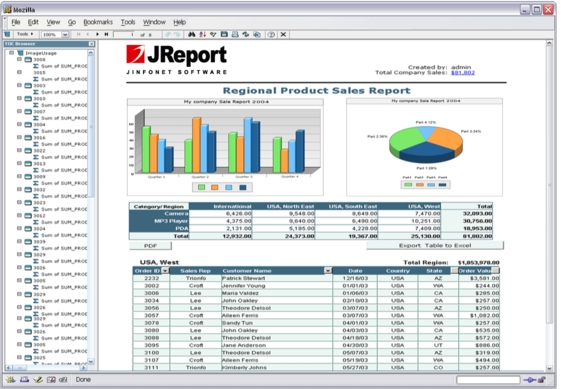 Product Of The Day Jreport Java Based Reporting For The