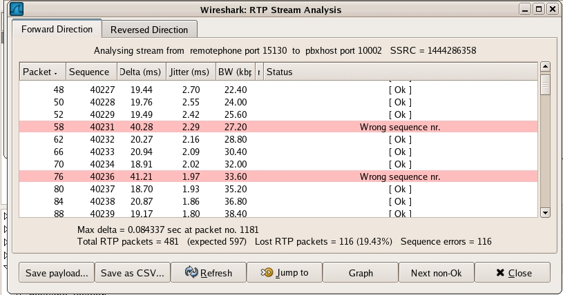 Expose VoIP Problems Using Wireshark | Linux Journal