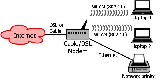 Wireless access point 10843f1