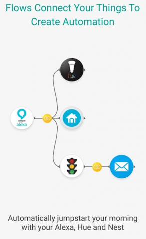 If Not This Then Stringify | Linux Journal