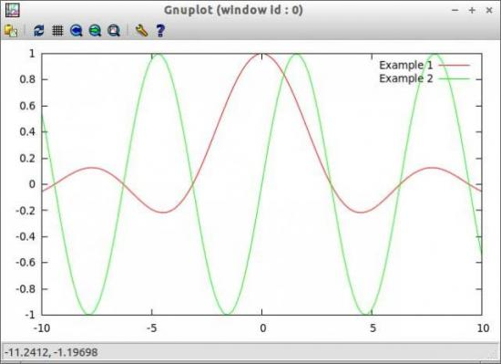 Gnuplot—the Grandfather of Graphing Utilities | Linux Journal