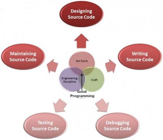 Cloud Computing Basics—Platform as a Service (PaaS)   Linux