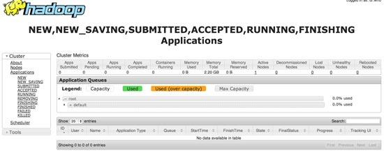 How YARN Changed Hadoop Job Scheduling | Linux Journal