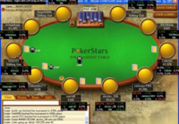 Free Poker Db Hud Configuration