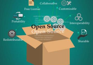 free and open source software alternatives to proprietary software
