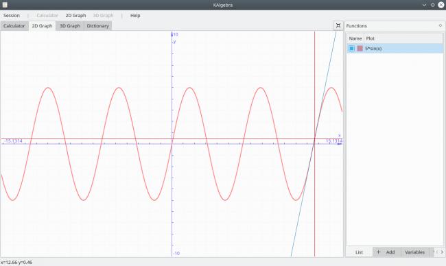 A Look at KDE's KAlgebra | Linux Journal