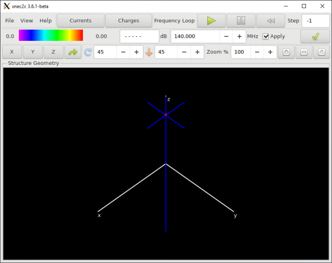 Antennas in Linux | Linux Journal